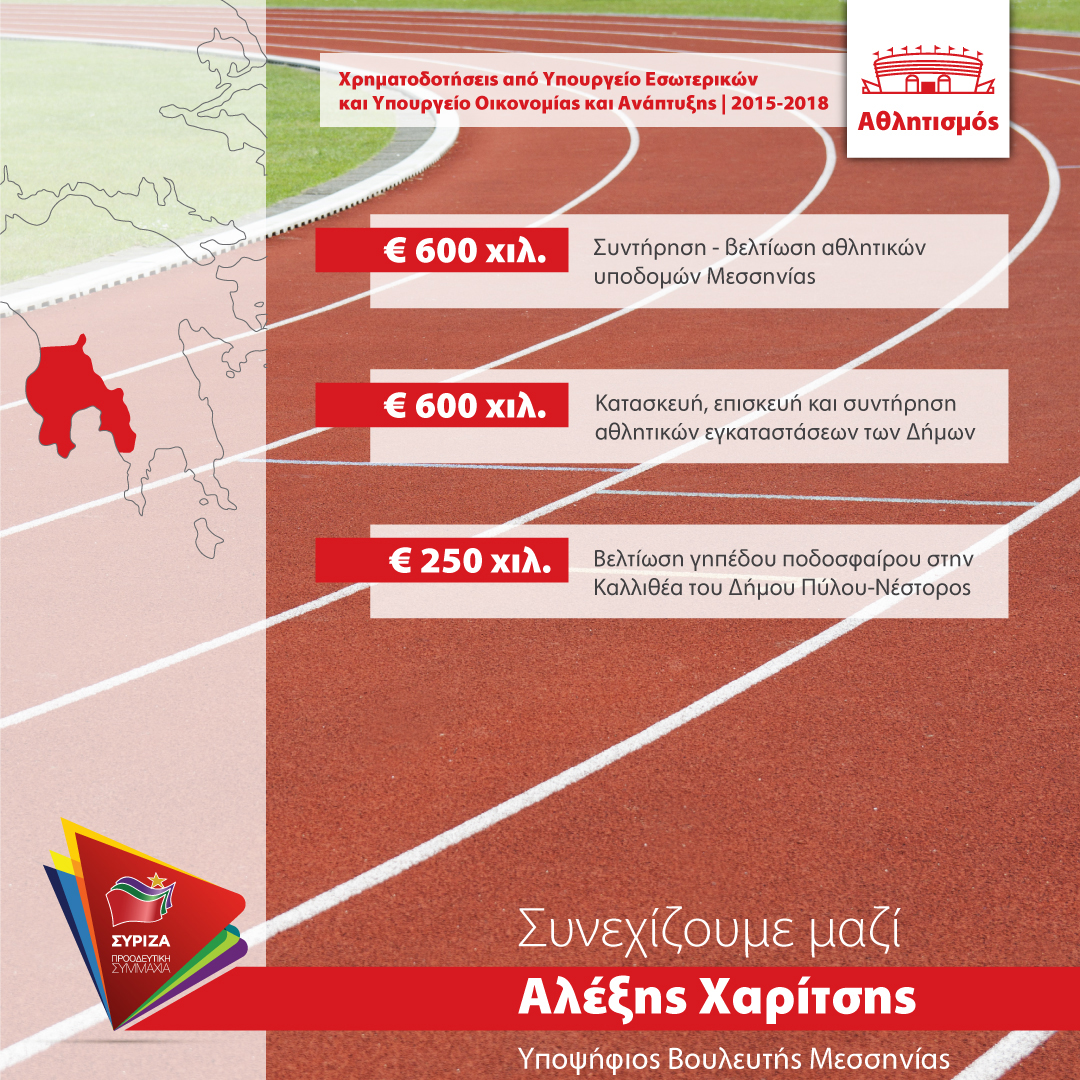 Xaritsis_Post-Ergo-infographics
