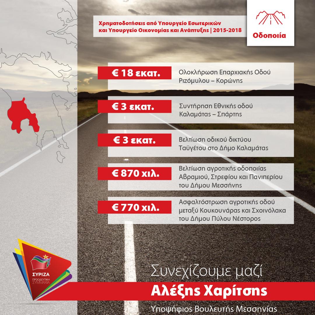 Xaritsis_Post-Erga-Dimon3-2
